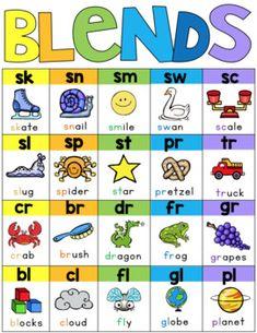 Phonics Chart, Phonics Flashcards, Phonics Blends, Phonics Rules, Phonics Lessons, Phonics Words, Jolly Phonics, Phonics Worksheets, Phonics Activities