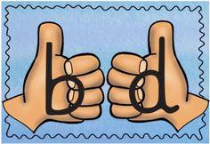 """Confusión de letras de orientación simétrica. Se caracteriza esencialmente por la dificultad que presenta el alumno disgráfico para distinguir con claridad las letras de igual orientación simétrica: """"d-b"""", """"p-q-g"""",… así … Abc Activities, English Activities, Creative Activities, Teaching Kids, Kids Learning, 1st Grade Centers, Dysgraphia, School Items, Best Teacher"""