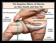 Weight loss Motivation #weightlosstips Fitness Motivation, Weight Loss Motivation, Exercise Motivation, Motivation Goals, Diet Exercise, Running Motivation, Motivation Quotes, Healthy Weight Loss, Weight Loss Tips