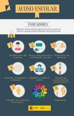 Indicadores de Acoso Escolar Stop Bullying, Kids Education, Classroom Management, Art For Kids, Language, Teacher, Activities, Learning, School