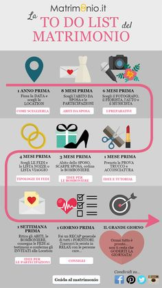 Infografica: la to do list del matrimonio - Matrimonio.it: la guida alle nozze