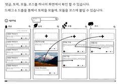 모바일 서비스 컨셉 기획안에 대한 이미지 검색결과