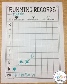 Running Record Tracking Form Progress Monitoring