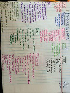 Best study guide for fluids and electrolytes. Rn. Rn student. Nursing school. Nurse. Iggy hyperkalemia