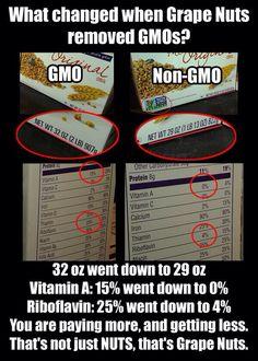 Non GMO scam