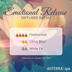 Emotional release - frankincense, citrus bliss and white fir