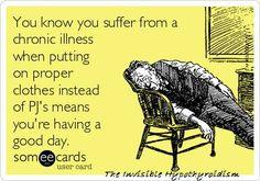 Adrenal Fatigue Symptoms.