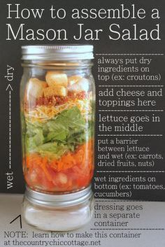 How to Assemble a Mason Jar Salad from