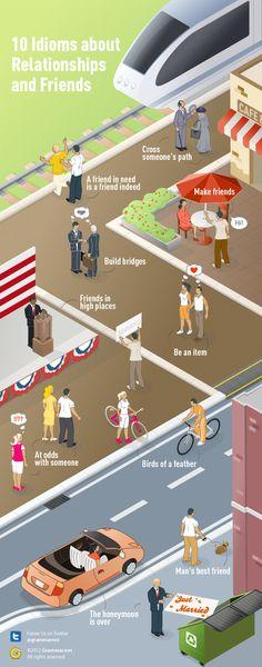 Expande tu vocabulario. 10 idioms about Friends and Relationships. Recuerda visitarnos en www.inglesdenegocios.mx también en www.facebook.com/inglesdnegocios