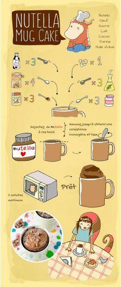 Le Nutella Mug Cake, un gâteau au chocolat léger et moelleux avec le gout intense du Nutella !