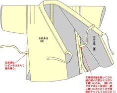 Jinbei - SEWING LESSON * CHECK in Japanese