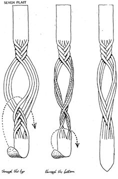 diagrams of how to make a braided leather bracelet