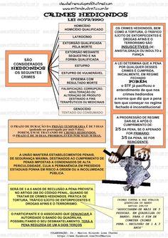 Mental Map, Study Organization, Tribute, University Life, Law And Order, Studyblr, Study Motivation, Student Life, Law School
