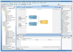 Oracle SOA Suite Introduction