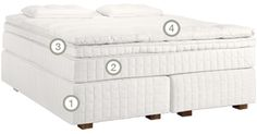 Cocomat Matress - love their beds because of nature's products that they're made of