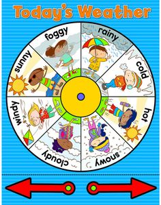 "¿Qué tiempo hace h oy? / ""What's the weather like today?"" Weather chart for classroom Teaching Weather, Weather Activities, Preschool Activities, Preschool Weather Chart, Weather Charts, English Lessons, Learn English, English Projects, Weather Like Today"