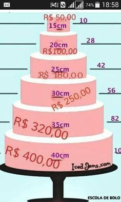 Preço de bolo Naked Cakes, Cake Pricing, Cake Sizes, Do It Yourself Wedding, Coconut Smoothie, Easy Smoothie Recipes, Cake Board, Cake Servings, Pumpkin Spice Cupcakes