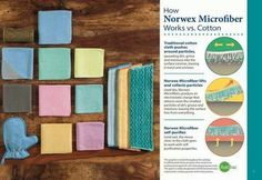 norwex enviro cloth before and after - Google Search