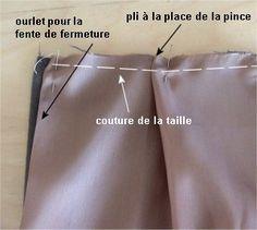 Doubler une jupe ou un pantalon