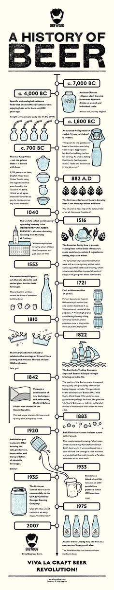 history of beer infographic More Beer, All Beer, Wine And Beer, Gin, Beer Brewing, Home Brewing, Beer Infographic, Timeline Infographic, Whisky