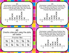 Line Plot Task Cards by To the Square Inch- Kate Bing Coners | Teachers Pay Teachers
