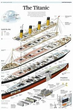 cut section view of the Titanic More