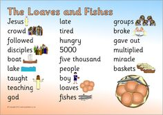 The Loaves and Fishes story word mat (SB9352) - SparkleBox