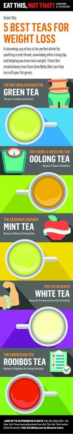 These 10 weight loss drinks are the best! I'm so glad I found them...