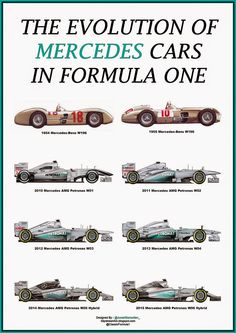 Evolution+of+Mercedes+in+Formula+One+-+Copy.jpg (843×1193)