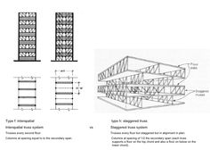 Staggered truss