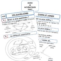 Voici la version corrigée de ms leçons de mathématiques pour le cycle 3. J'ai ajouté également des étiquettes pour mieux repérer les paragraphes. C'est ici !