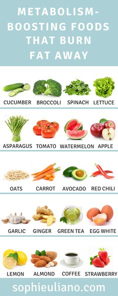 Boost your metabolism with these foods!