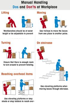 Manual Handling Dos and Don'ts at Workplace – INFOGRAPHIC. The use of aids makes carrying easier.