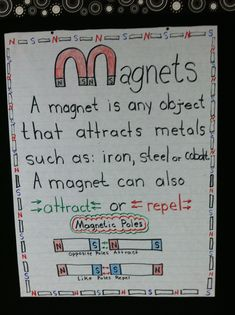 Magnet Anchor Chart