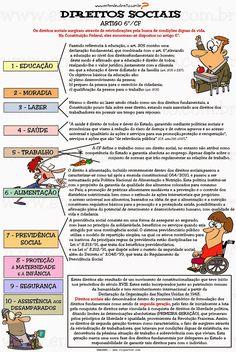 ENTENDEU DIREITO OU QUER QUE DESENHE ???: DIREITOS SOCIAIS - ARTIGO 6º