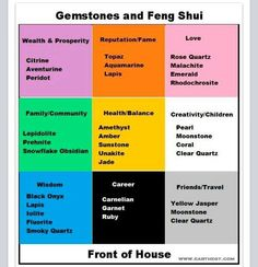 A bagua is a road map to help you map the energies in your - Feng shui casa nueva ...
