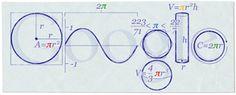Google Doodle: Pi Day 2010