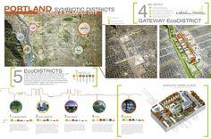 Symbiotic Districts: Towards a Balanced City
