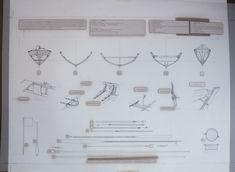 tracés rötring d'après relevés sur coque Anh Gloux, années 90 Plans, Sailors