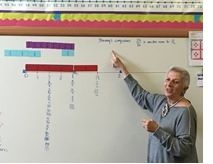 Fraction Number Line - A new blog post by Marilyn Burns