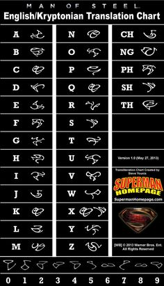 Kryptonian writing from man of steel