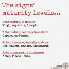 The signs' maturity levels...