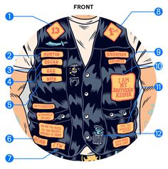 """1.The thirteenth letter of the alphabet, for motorcycle (or, say, meth)   2. City chapter   3. Nametag   4. The Mark of the Beast   5. """"Bandidos Forever, Forever Bandidos""""   6. """"All Cops Are Bastards""""   7. """"Fuck the World""""   8. As distinct from the 99 percent of bikers who are law-abiding   9. Rank or title   10. Genesis 4:9, paraphrased   11. Protesting the steep bail bonds and glacial processing of the Waco D.A.   12. Minimum 15 pieces of personal flair. We want you to express yourself…"""