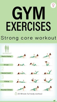 Short Workouts, Killer Workouts, Gym Workouts, Gym Workout For Beginners, Workout Videos, Fitness Goals, Fitness Tips, Sweat Workout, Have Time