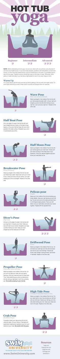 This colorful infographic illustrates calming, strength-building Yoga poses and the relaxing nature of hot water into Hot Tub Yoga.