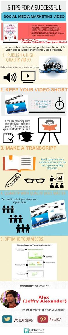 5 tips for making a successful social media marketing video. For more Social Media tips and resources visit www.socialmediamamma.com Video marketing infographic