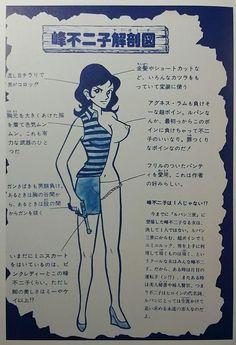A weird Fujiko cutaway お色気袋とかあるべき! RT @Tamakinia 解剖してないやん! RT @captainT326: 不二子ちゃん怪獣扱い。  #内部図解は男のロマン