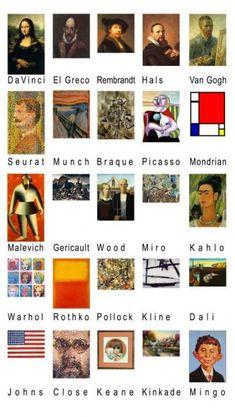 51 Ideas Art History Lessons Famous Artists For 2019 Art History Lessons, History Projects, Art Lessons, Art Projects, History Major, Sharpie Projects, Art Worksheets, Ecole Art, Elements Of Art