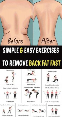 Starting a body structure exercise plan requires a level of commitment. As a newbie, you can exercise more regularly than more sophisticated body home builders. Fitness Workouts, Fitness Workout For Women, Easy Workouts, Free Fitness, Easy Fitness, Yoga Fitness, Back Fat Workout, At Home Workout Plan, At Home Workouts