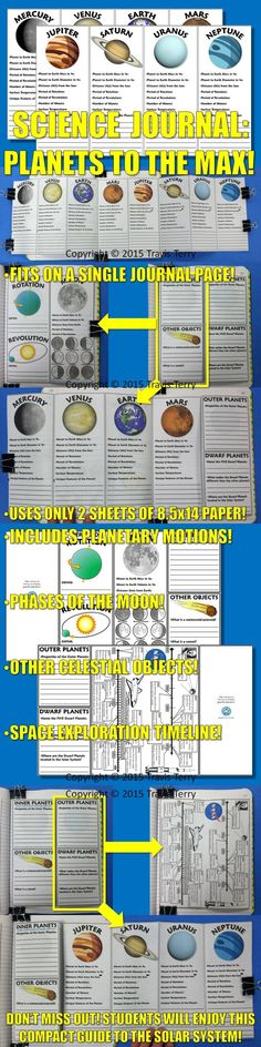 This is an expandable guide about the planets of our solar system! Compact and easy to use, this foldable will display all eight planets and their facts... planetary motions, the Moon, the Dwarf Planets, and other celestial objects (asteroids, meteoriods, and comets) have their own section on this foldable. An added bonus to this foldable is the Space Exploration Timeline.